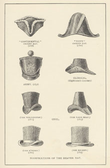 Beaver Hats - Fur Trade. (� Public Domain. Castorologia, Or, The History and Traditions of the Canadian Beaver: An Exhaustive Monograph?; Horace T. Martin. Montreal; London: W. Drysdale; E. Stanford, 1892.Source: National Library of Canada.)